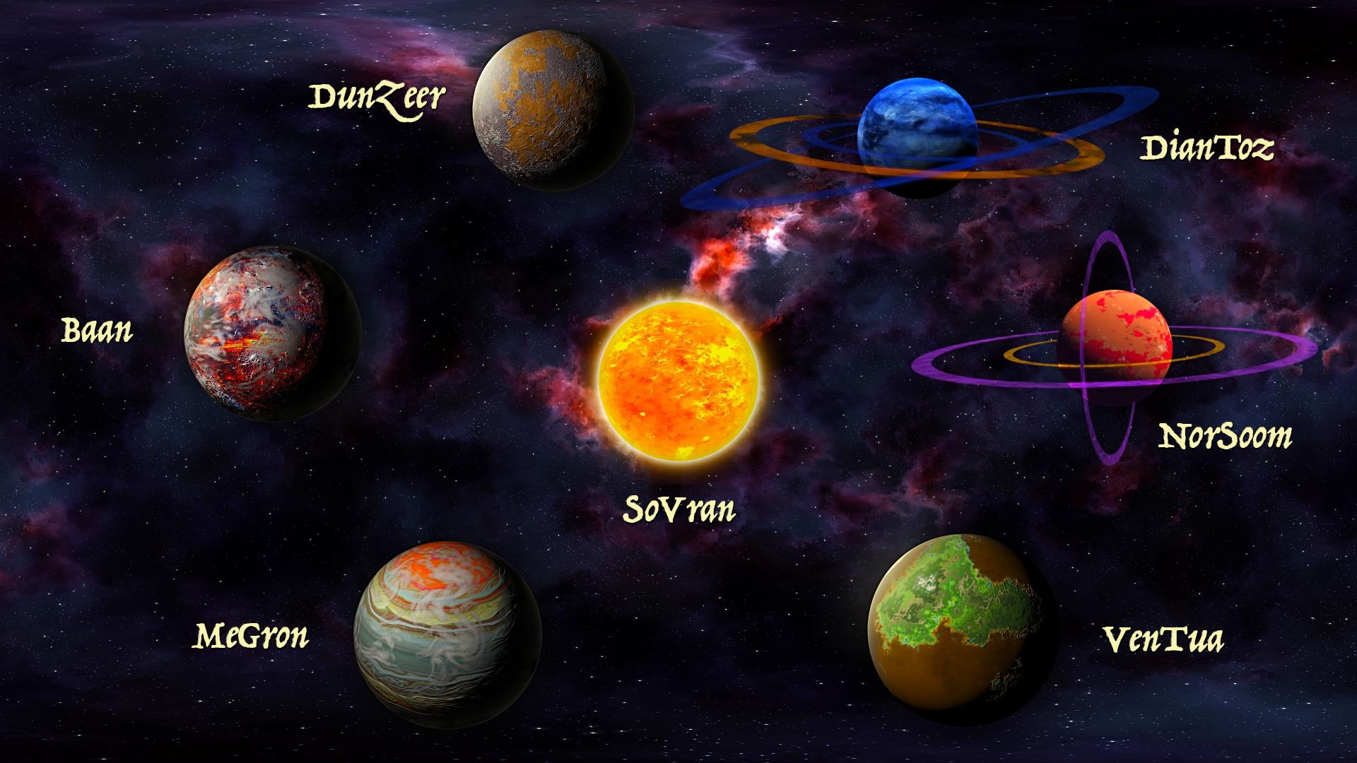 DianToz Interactive Map