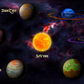 SoVran System Circle of Planets